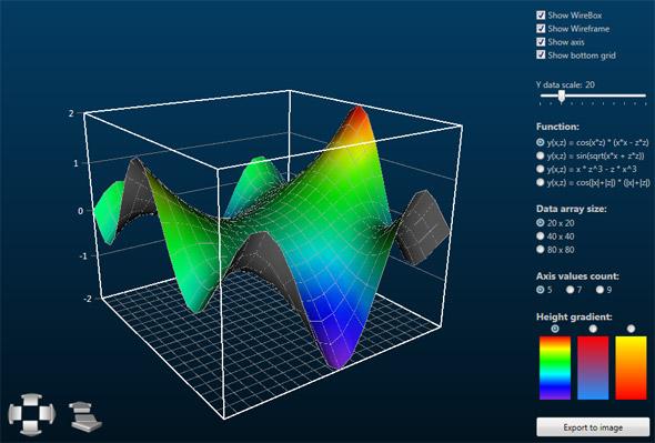 Plot 3D sample