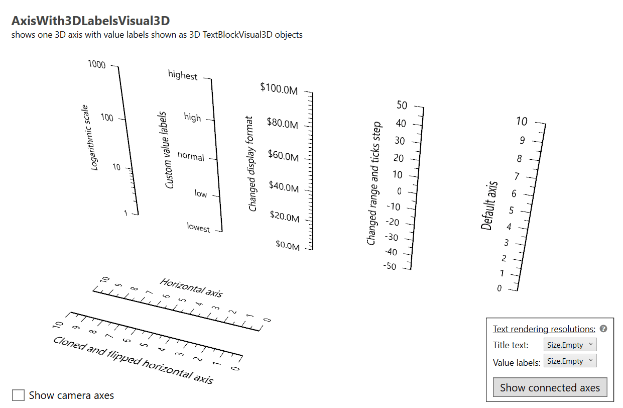 Different axes created by AxisWith3DLabelsVisual3D