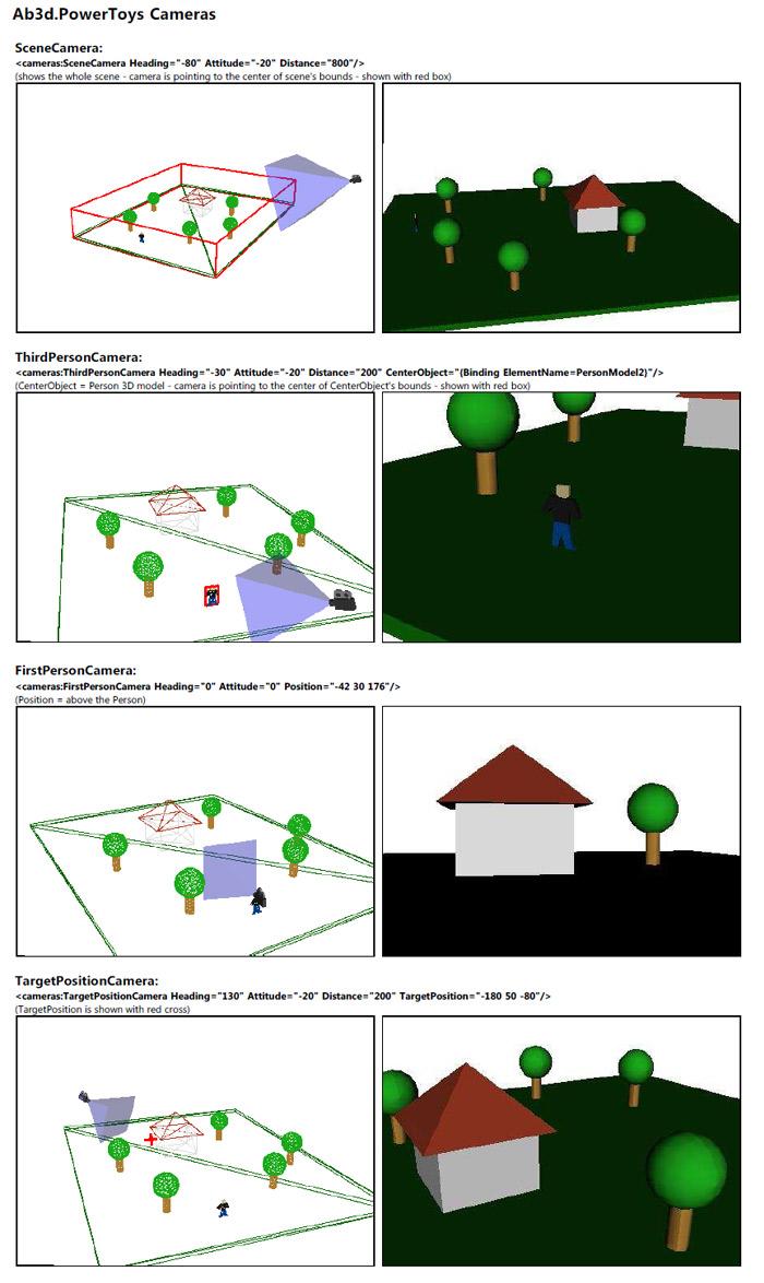 Ab3d PowerToys - ultimate  Net 3D helper library - Visual Studio