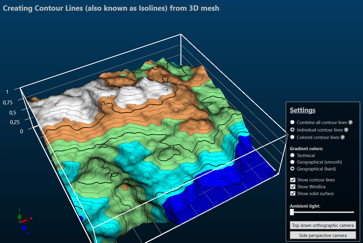 Contour lines (isolone) creared by Ab3d.PowerToys library