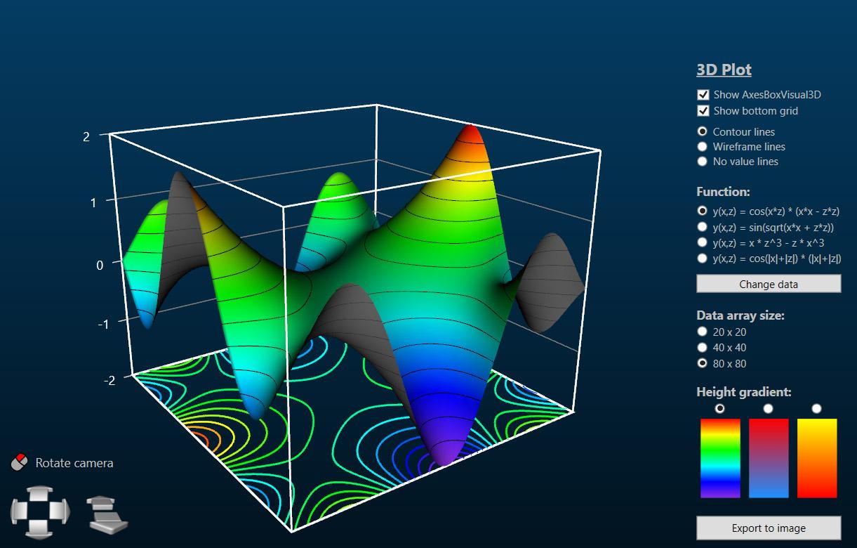 Plot 3D with contour lines