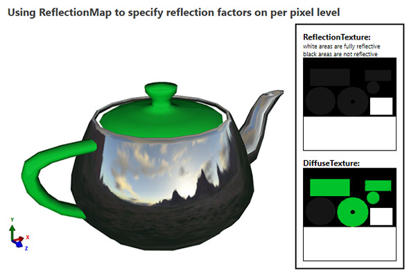 Using DirectX ReflectionMap to specify reflection for each part of the 3D model