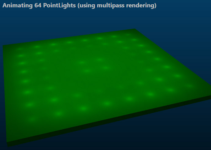 Rendering many lights with using multiple-pass rendering