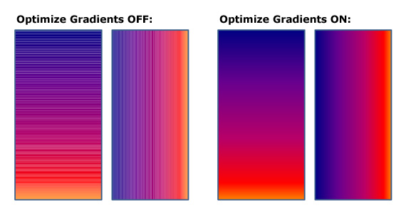 Optimize gradients in ReaderWmf