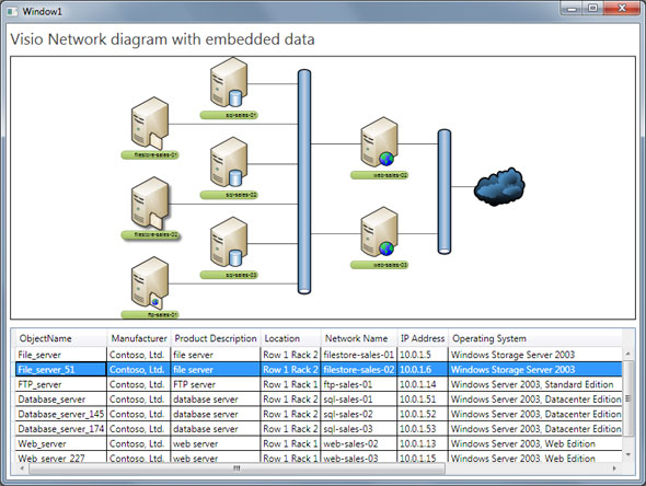 Network diagram in WPF