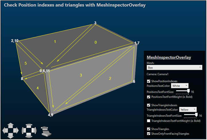 MeshInspectorOverlay shows position indexes, triangle indexes and orienations of triangles