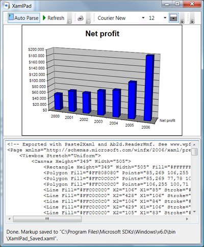 The graph from Microsoft Excel 2003 shown in XamlPad